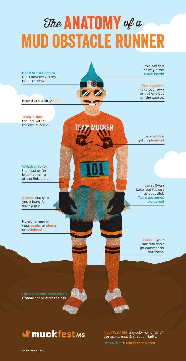 The Anatomy of a Mud Obstacle Runner - MuckFest MS - The FUN Mud Run